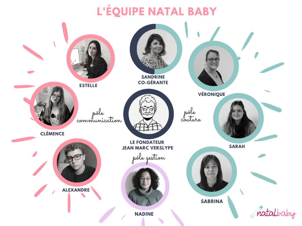 Équipe Natal Baby